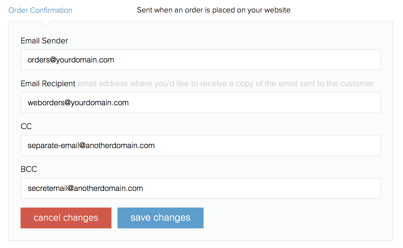 Sender and recipient email addresses